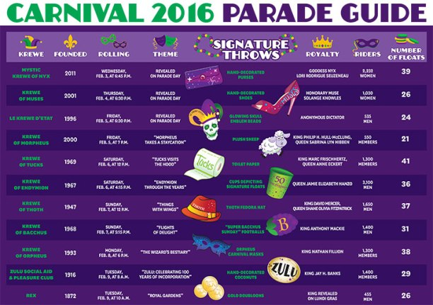 2016_parade_throws_infographic_730_1